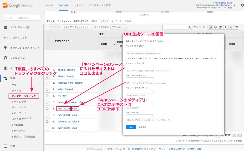 URL生成ツール説明1