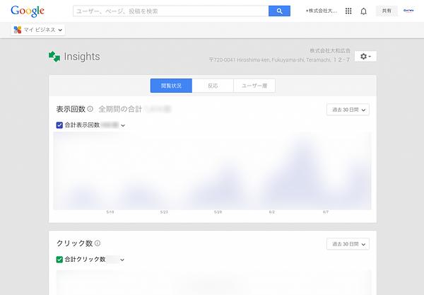 Insights(分析データ)