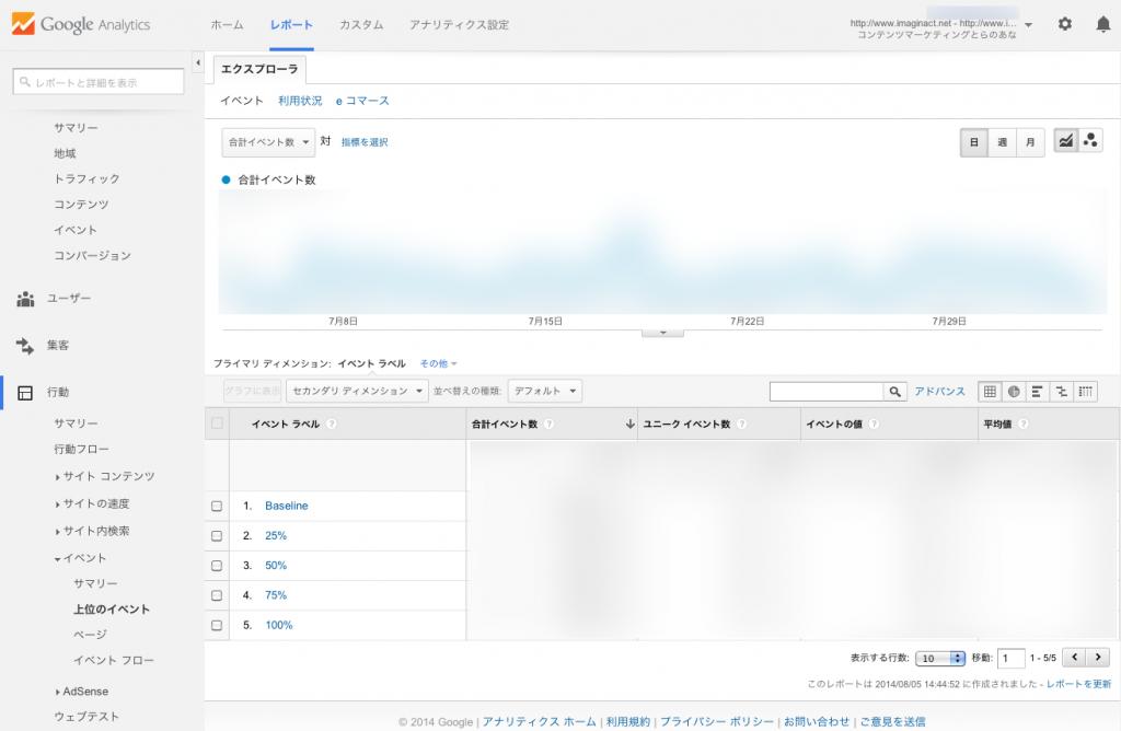 上位のイベント-Google-Analytics3-b