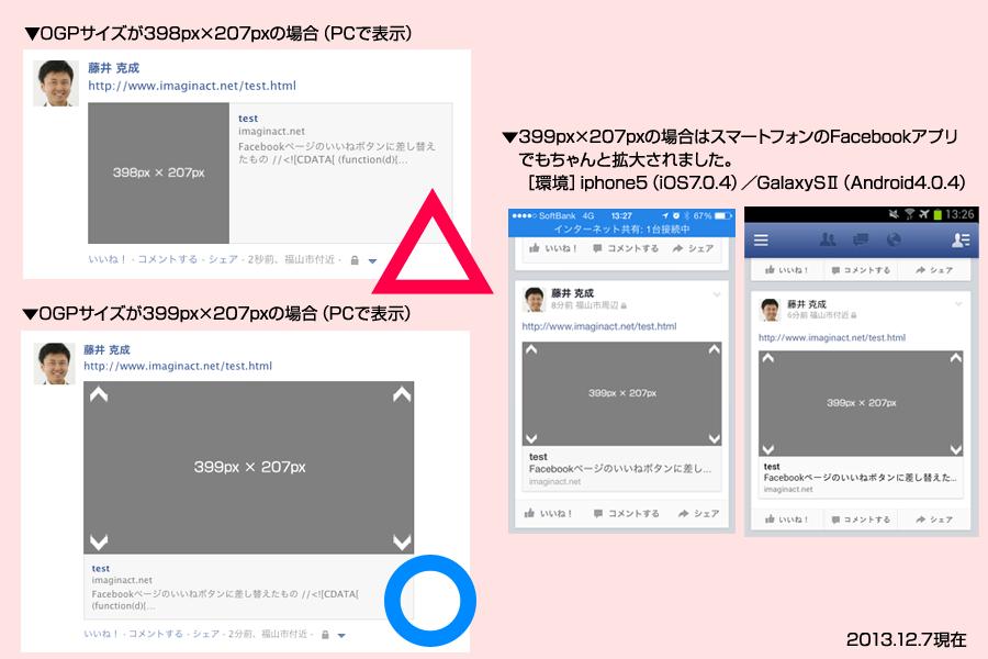 FacebookのOGP画像サイズ検証