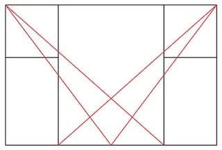 分割構図の概念図