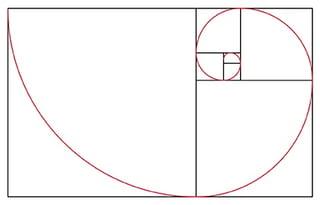 黄金螺旋構図の概念図